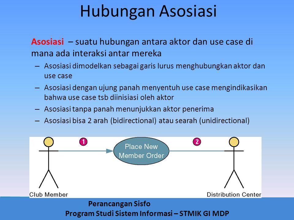 Hubungan Asosiasi Asosiasi – suatu hubungan antara aktor dan use case di mana ada interaksi antar mereka.