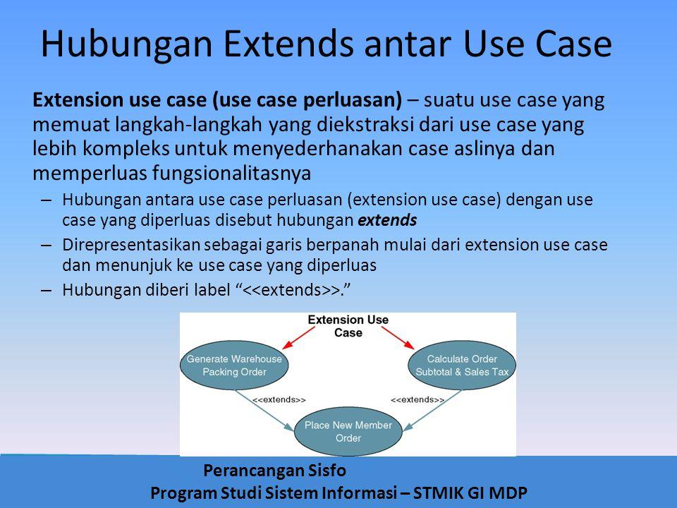 Hubungan Extends antar Use Case