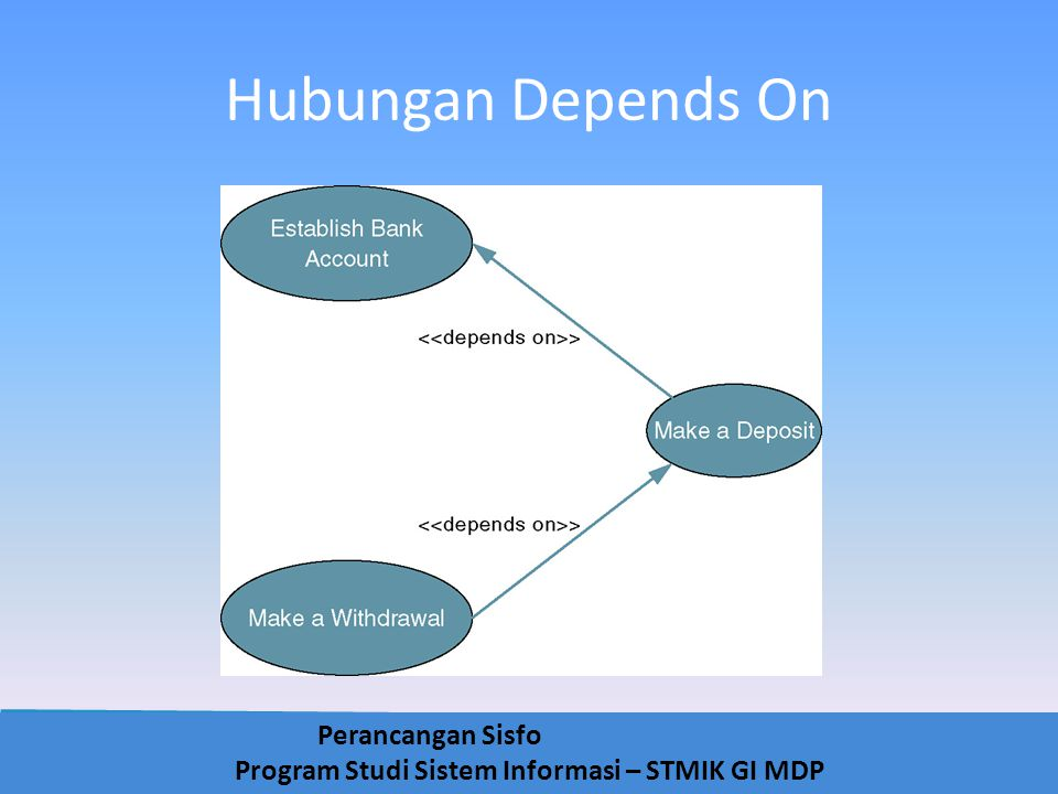 Hubungan Depends On No additional notes.