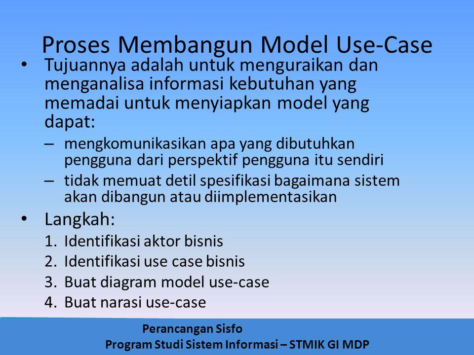 Proses Membangun Model Use-Case