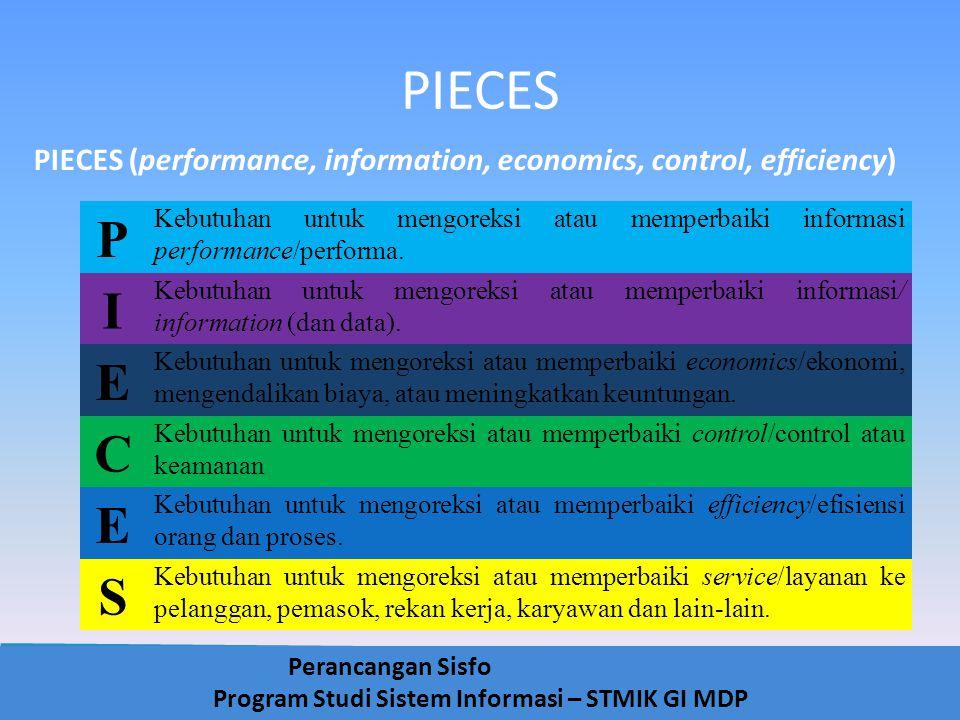PIECES PIECES (performance, information, economics, control, efficiency) P.