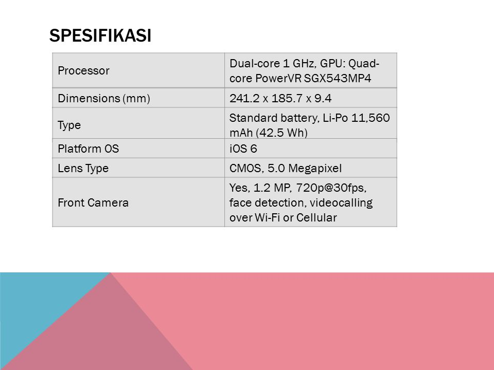 Spesifikasi Processor