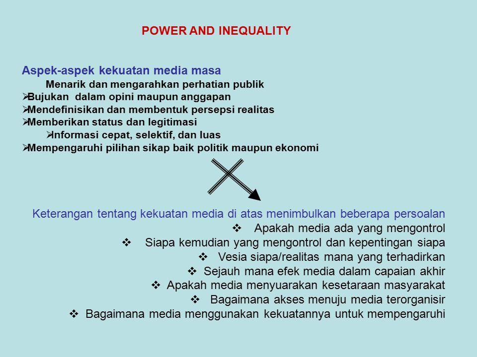 Aspek-aspek kekuatan media masa
