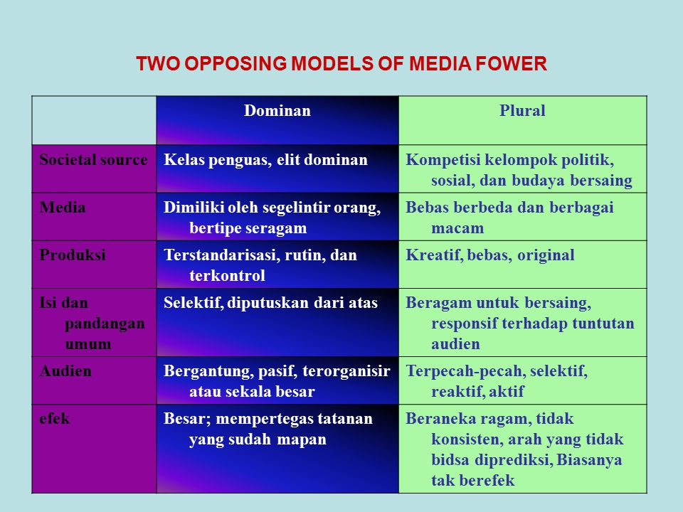 TWO OPPOSING MODELS OF MEDIA FOWER