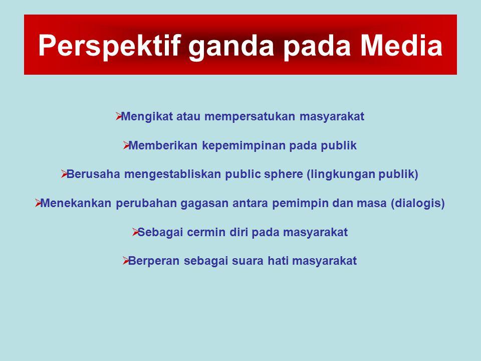 Perspektif ganda pada Media