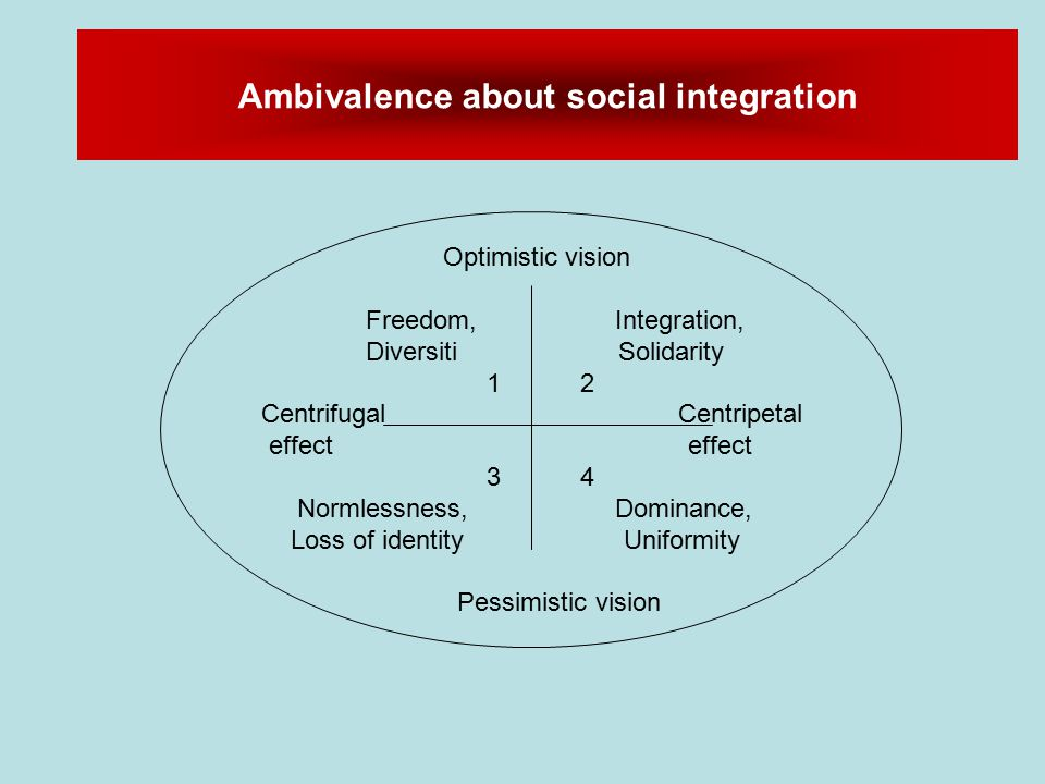 Ambivalence about social integration