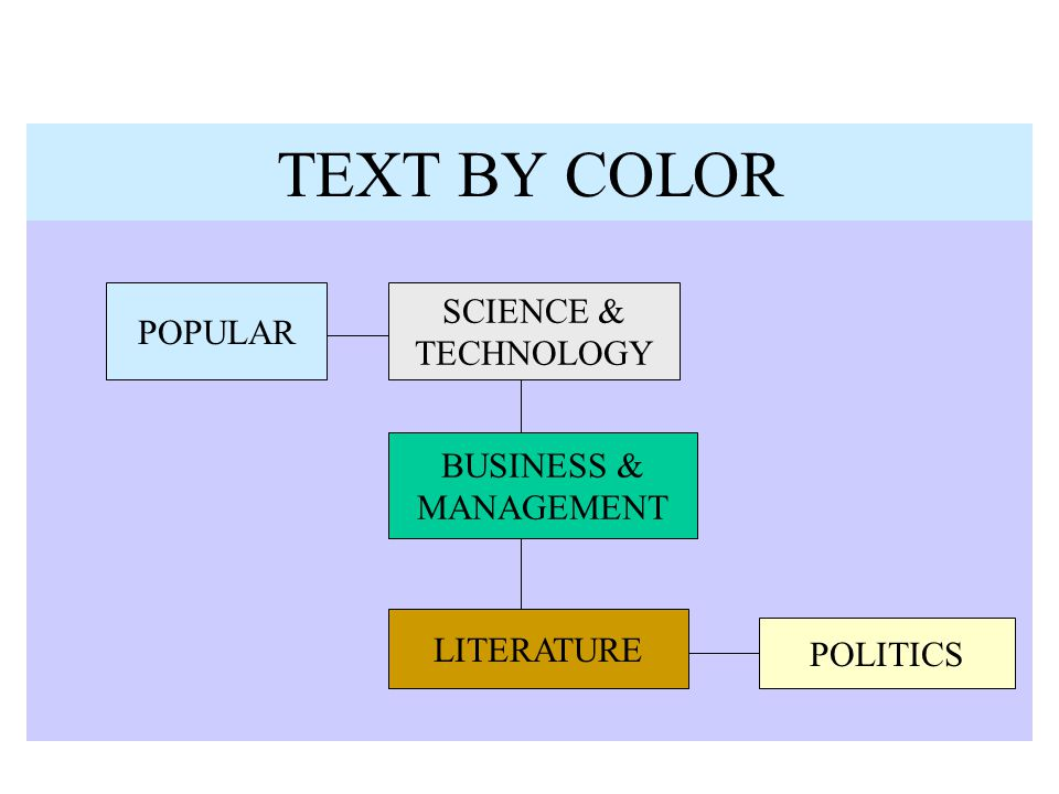 TEXT BY COLOR SCIENCE & POPULAR TECHNOLOGY BUSINESS & MANAGEMENT