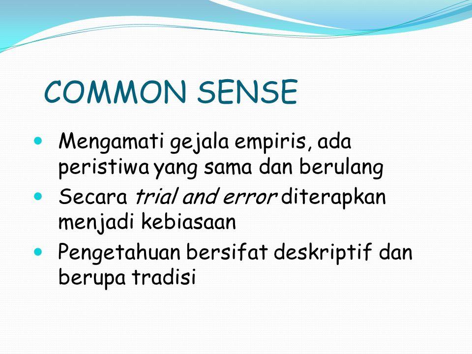 COMMON SENSE Mengamati gejala empiris, ada peristiwa yang sama dan berulang. Secara trial and error diterapkan menjadi kebiasaan.