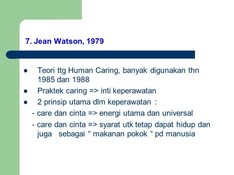 Teori ttg Human Caring, banyak digunakan thn 1985 dan 1988