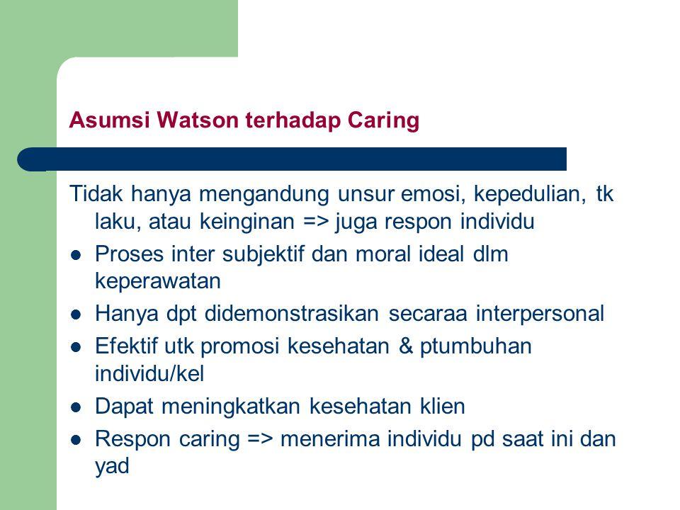 Asumsi Watson terhadap Caring