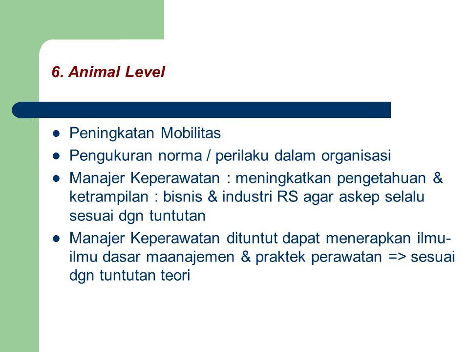 6. Animal Level Peningkatan Mobilitas. Pengukuran norma / perilaku dalam organisasi.