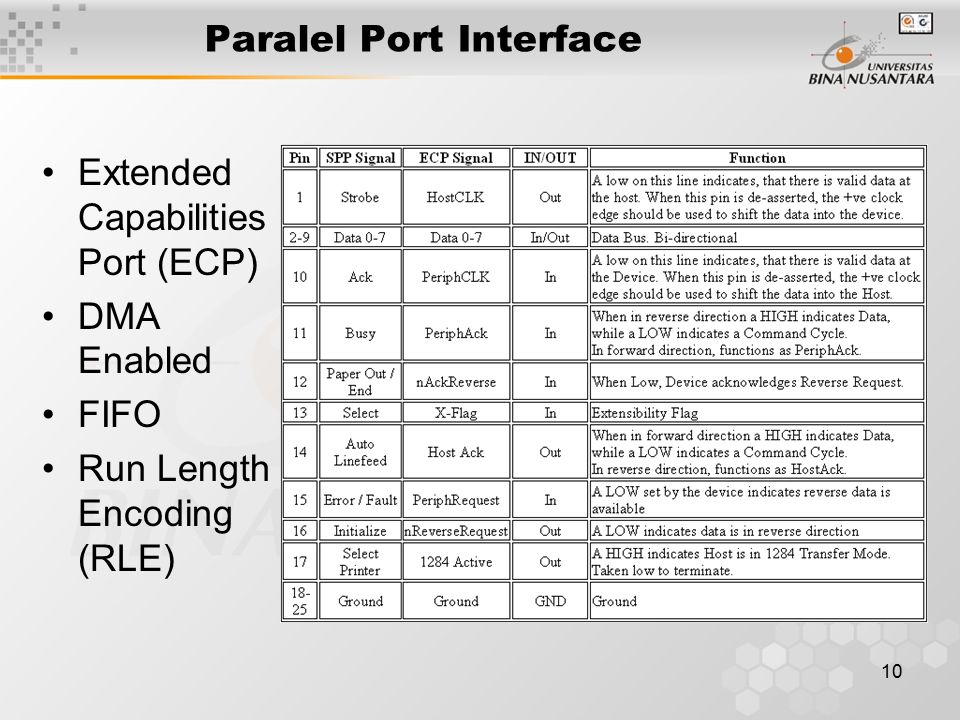 Paralel Port Interface