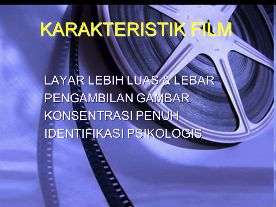 KARAKTERISTIK FILM LAYAR LEBIH LUAS & LEBAR PENGAMBILAN GAMBAR
