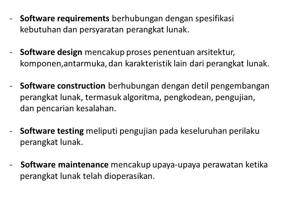 Software design mencakup proses penentuan arsitektur,