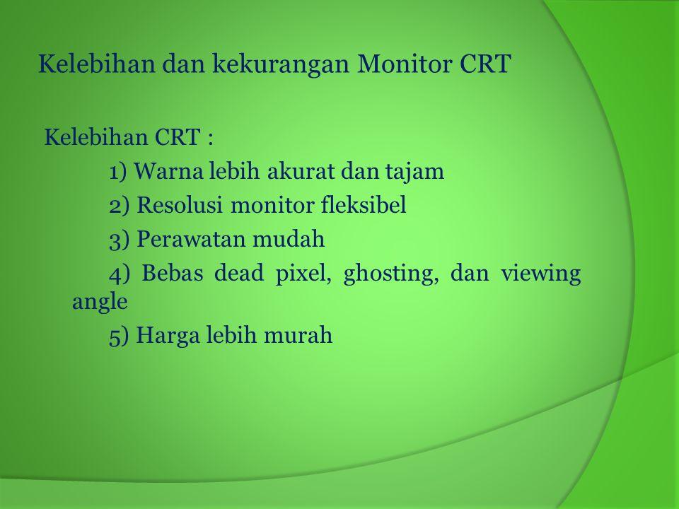 Kelebihan dan kekurangan Monitor CRT