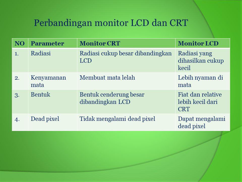 Perbandingan monitor LCD dan CRT