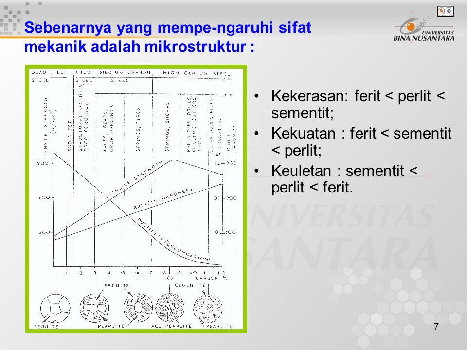 Sebenarnya yang mempe-ngaruhi sifat mekanik adalah mikrostruktur :
