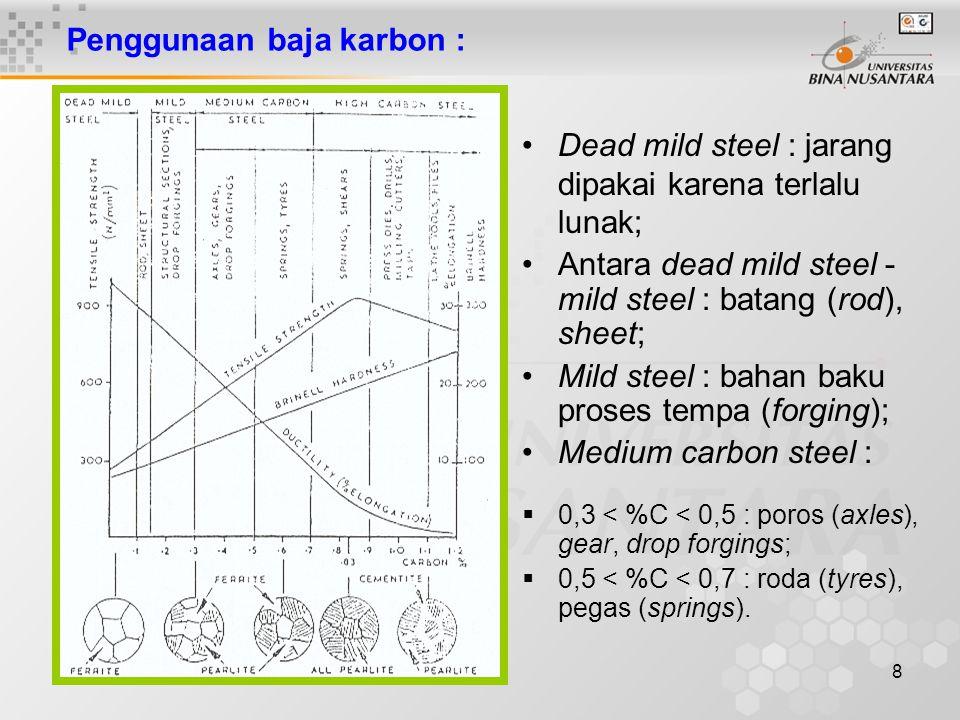Penggunaan baja karbon :