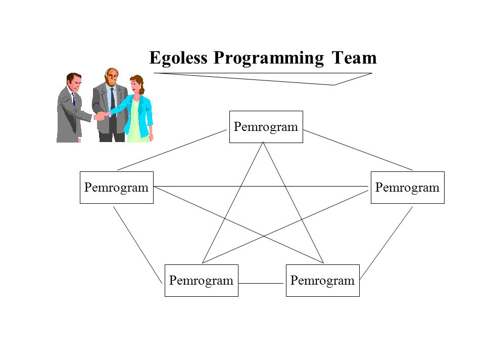 Egoless Programming Team
