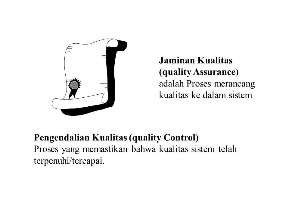 Jaminan Kualitas (quality Assurance)