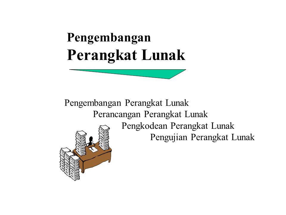Perangkat Lunak Pengembangan Pengembangan Perangkat Lunak
