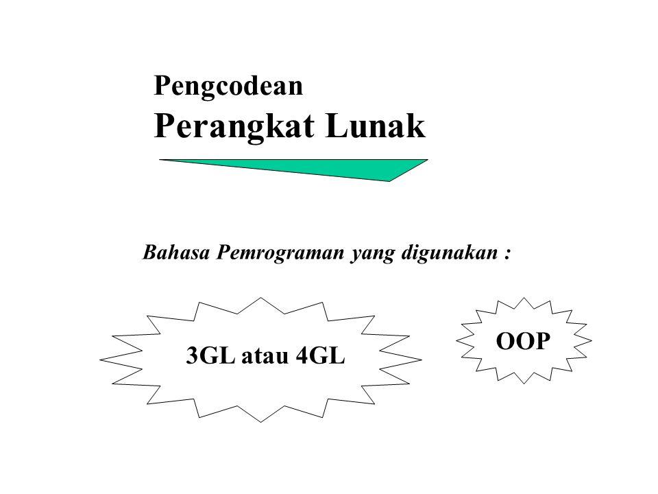 Perangkat Lunak Pengcodean OOP 3GL atau 4GL