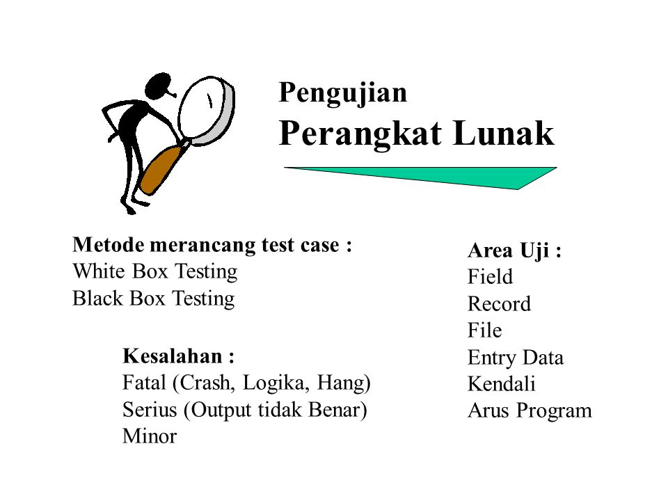 Perangkat Lunak Pengujian Metode merancang test case : Area Uji :