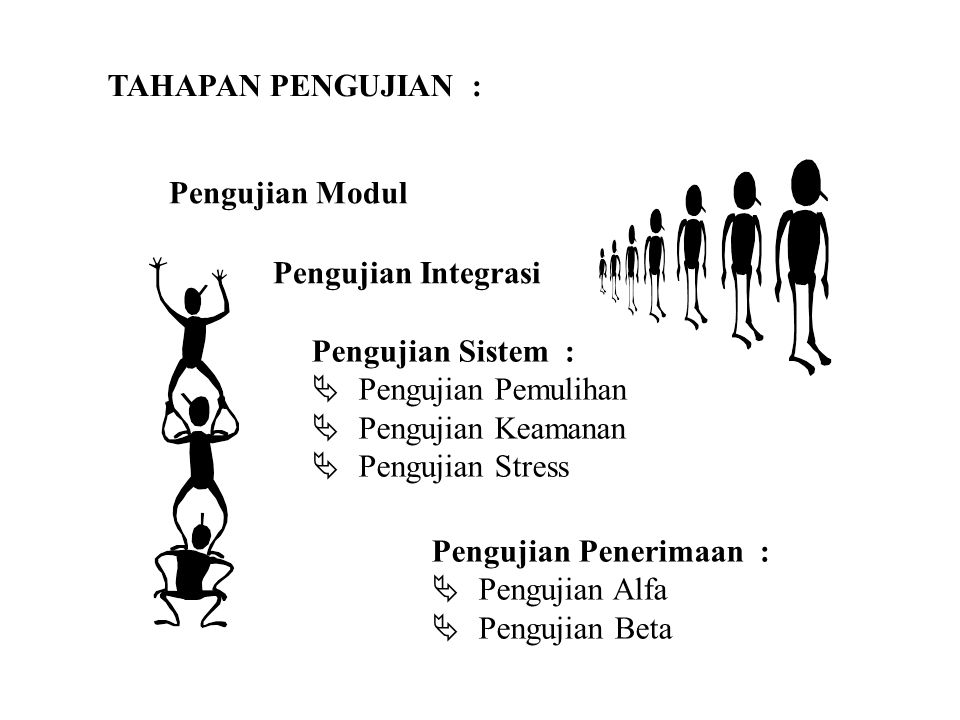 TAHAPAN PENGUJIAN : Pengujian Modul. Pengujian Integrasi. Pengujian Sistem : Pengujian Pemulihan.