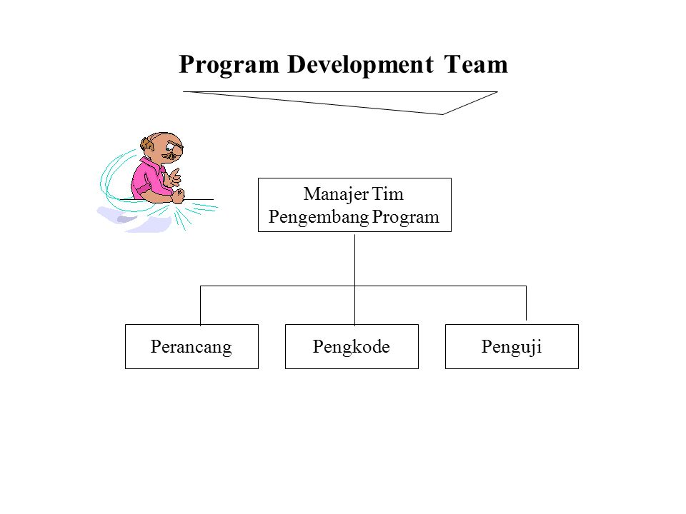 Program Development Team