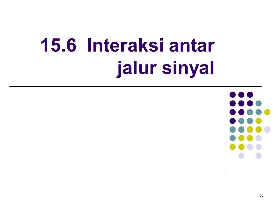 15.6 Interaksi antar jalur sinyal