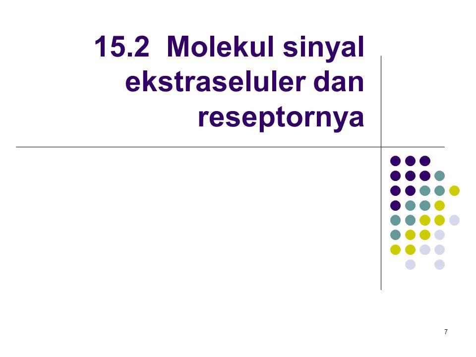 15.2 Molekul sinyal ekstraseluler dan reseptornya
