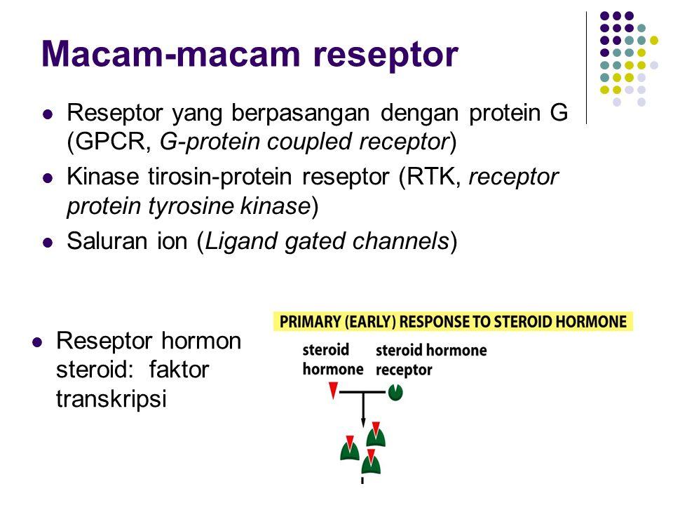 Macam-macam reseptor Reseptor yang berpasangan dengan protein G (GPCR, G-protein coupled receptor)