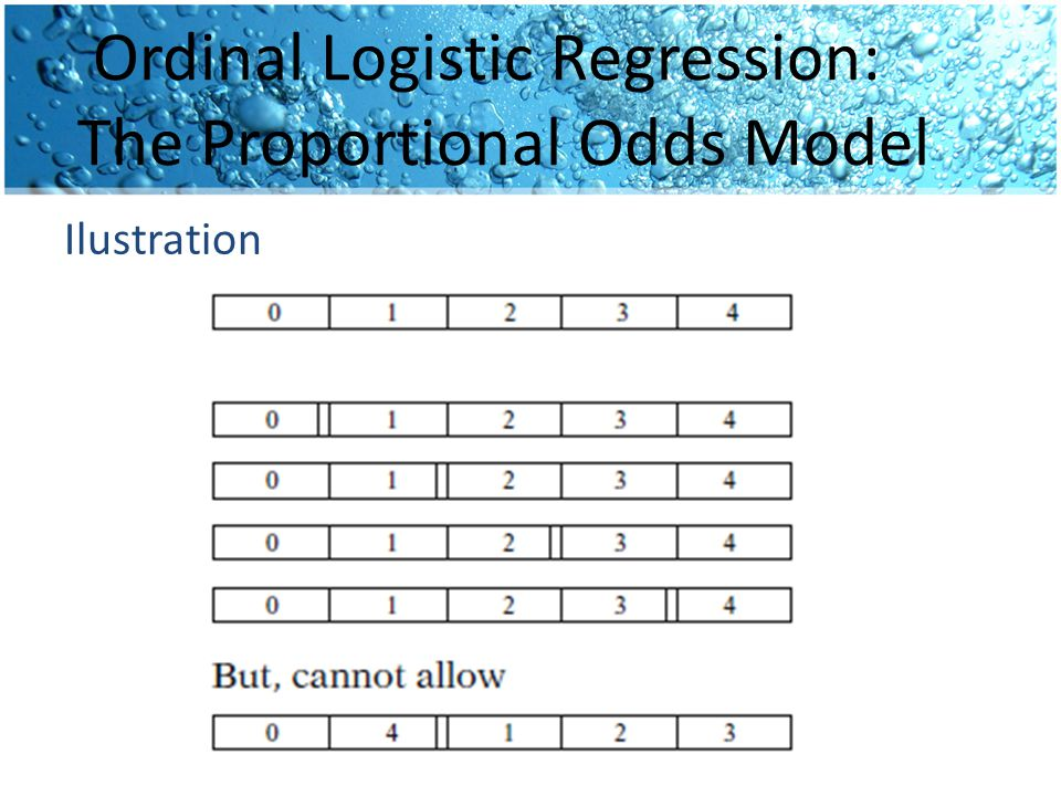 Ordinal Logistic Regression: The Proportional Odds Model