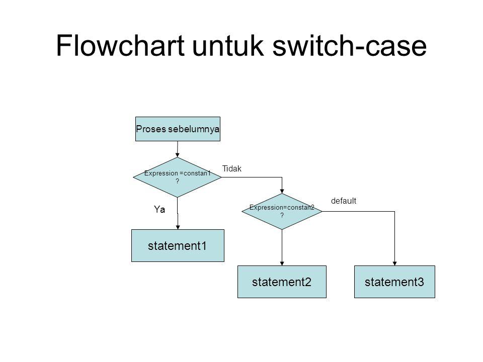 Flowchart untuk switch-case