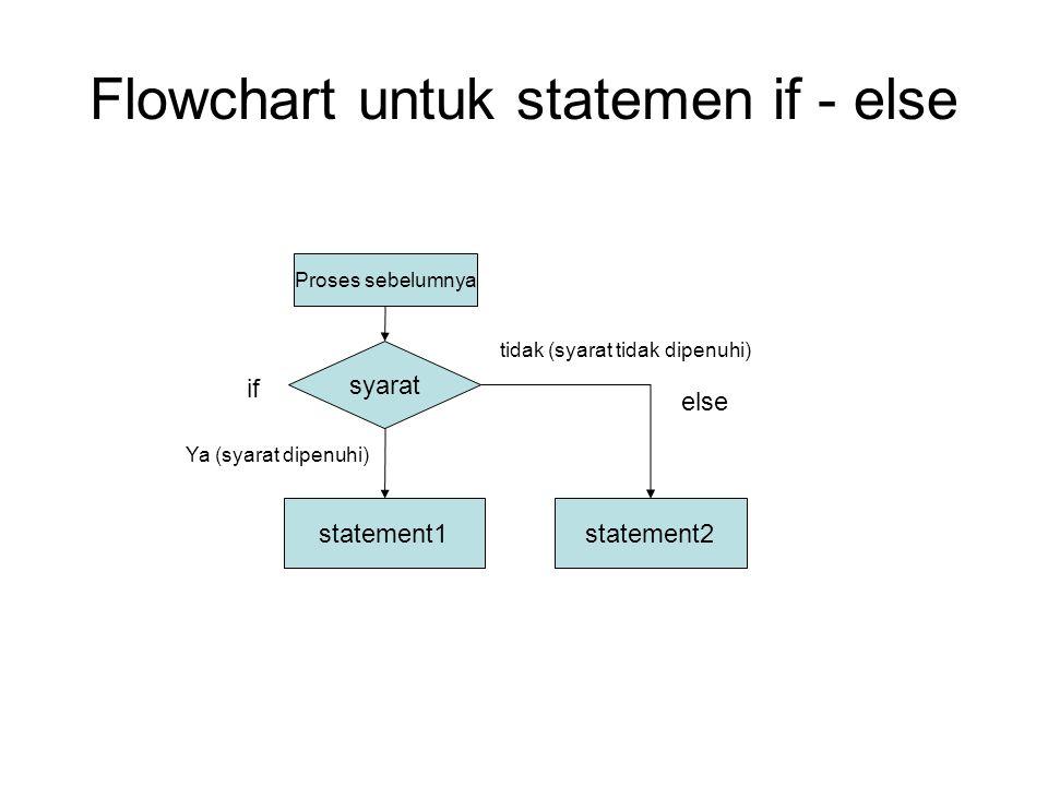 Flowchart untuk statemen if - else