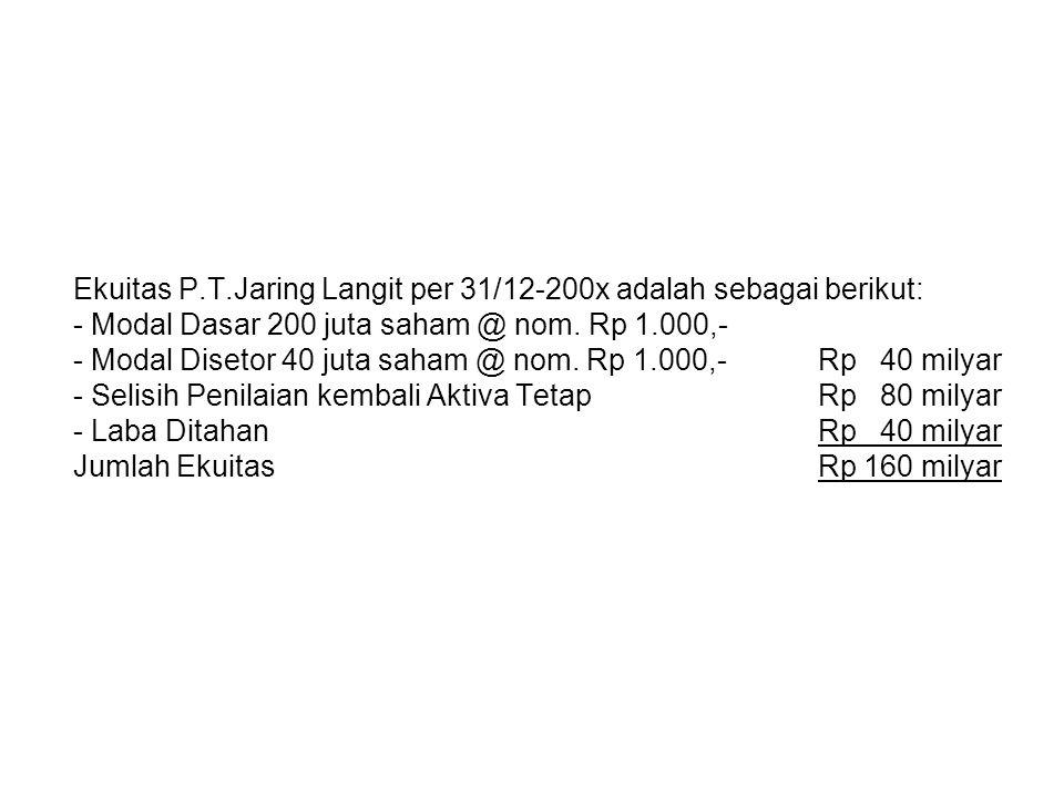 Ekuitas P.T.Jaring Langit per 31/12-200x adalah sebagai berikut: - Modal Dasar 200 juta saham @ nom.
