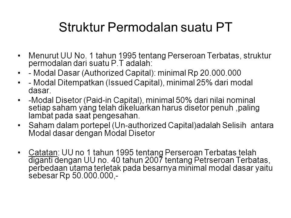 Struktur Permodalan suatu PT