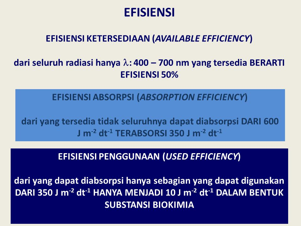 EFISIENSI EFISIENSI KETERSEDIAAN (AVAILABLE EFFICIENCY)