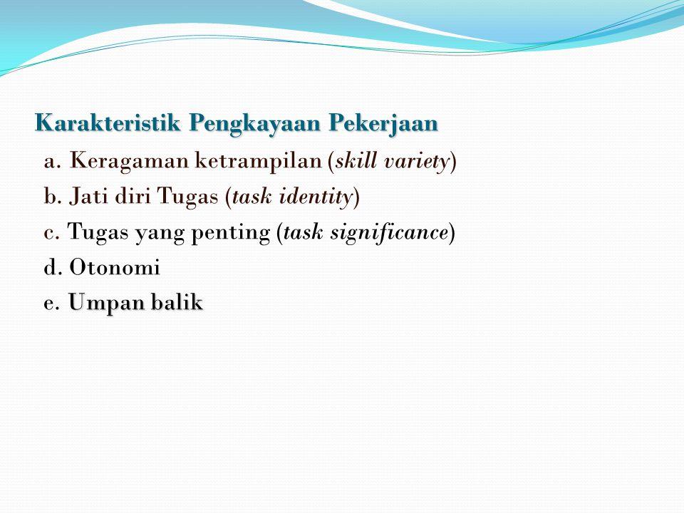 Karakteristik Pengkayaan Pekerjaan