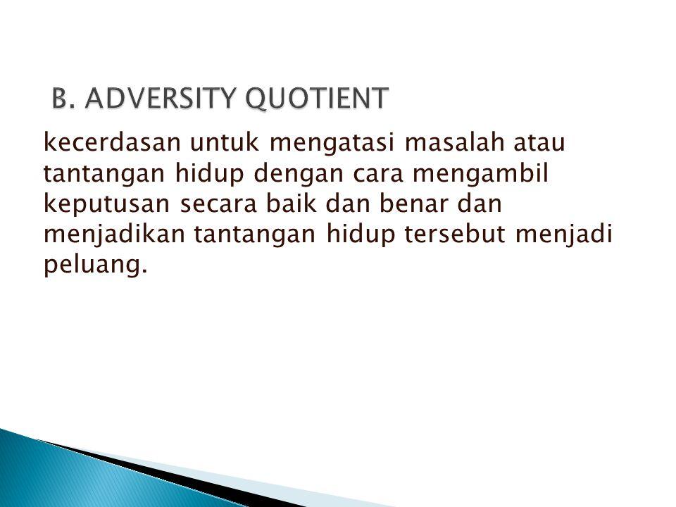 B. ADVERSITY QUOTIENT