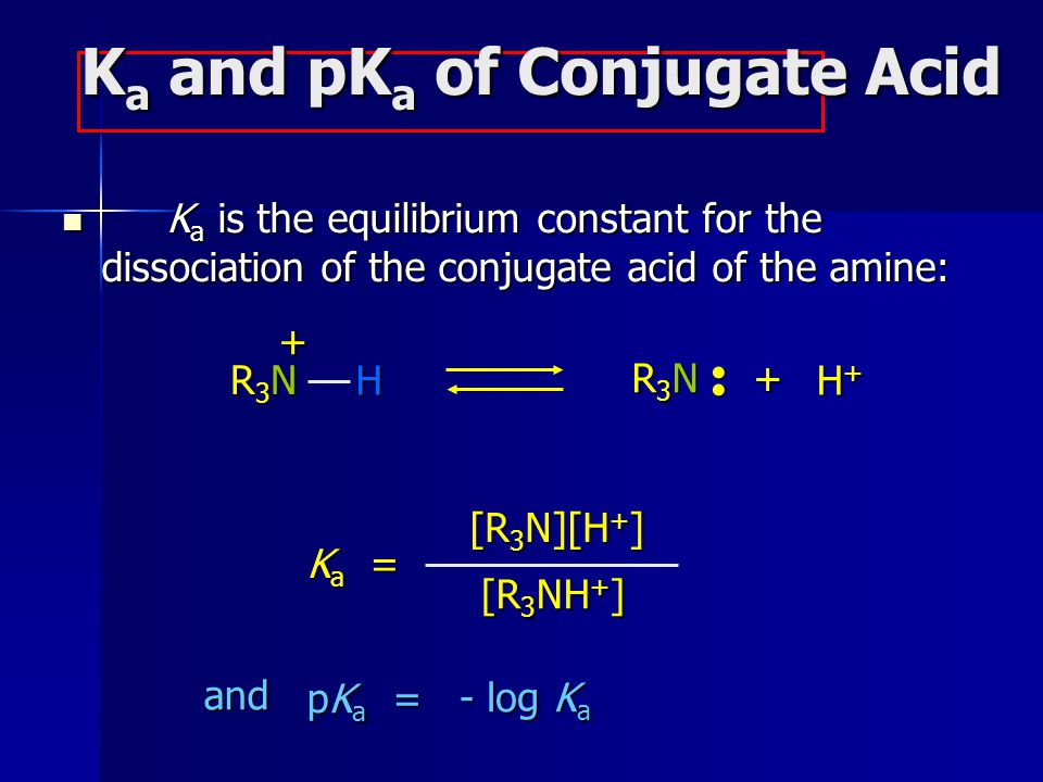 Ka and pKa of Conjugate Acid
