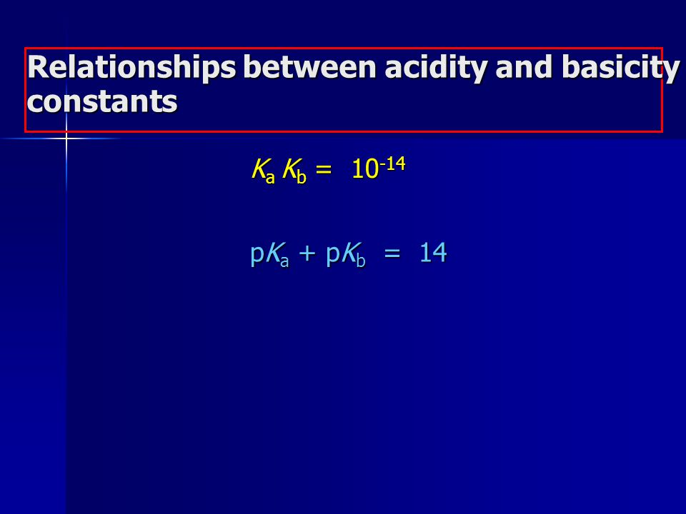 relationship between basicity and acidity trends
