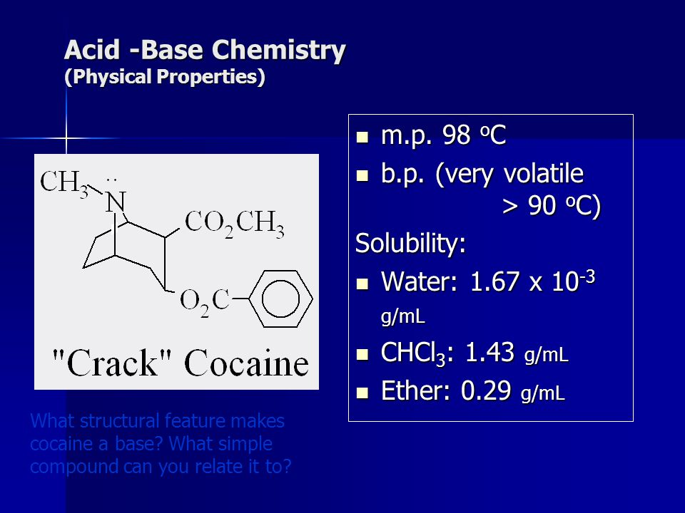 Acid -Base Chemistry (Physical Properties)