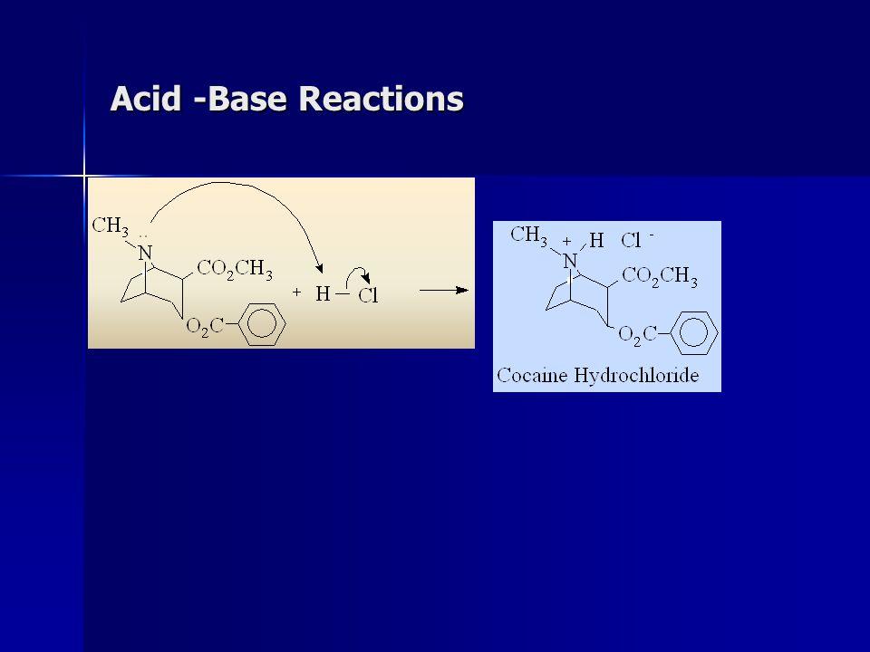 Acid -Base Reactions