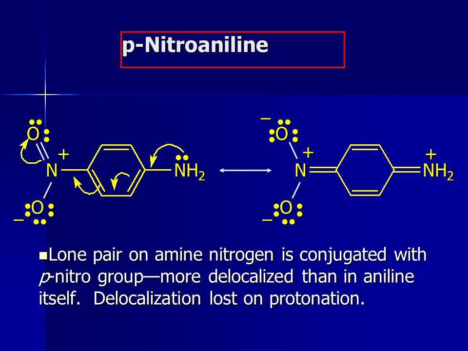 p-Nitroaniline NH2 O N – + O N – NH2 + +