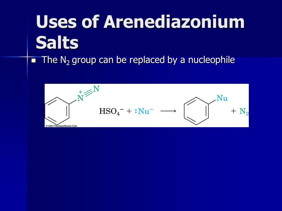 Uses of Arenediazonium Salts