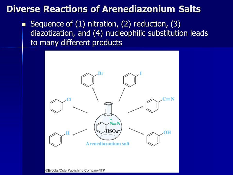 Diverse Reactions of Arenediazonium Salts