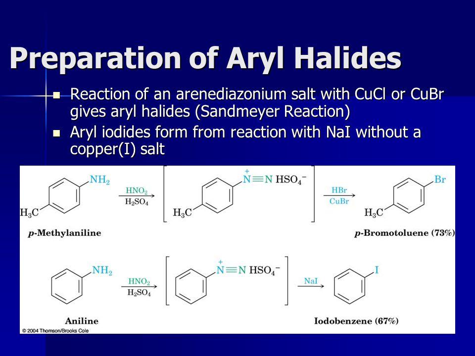 Preparation of Aryl Halides