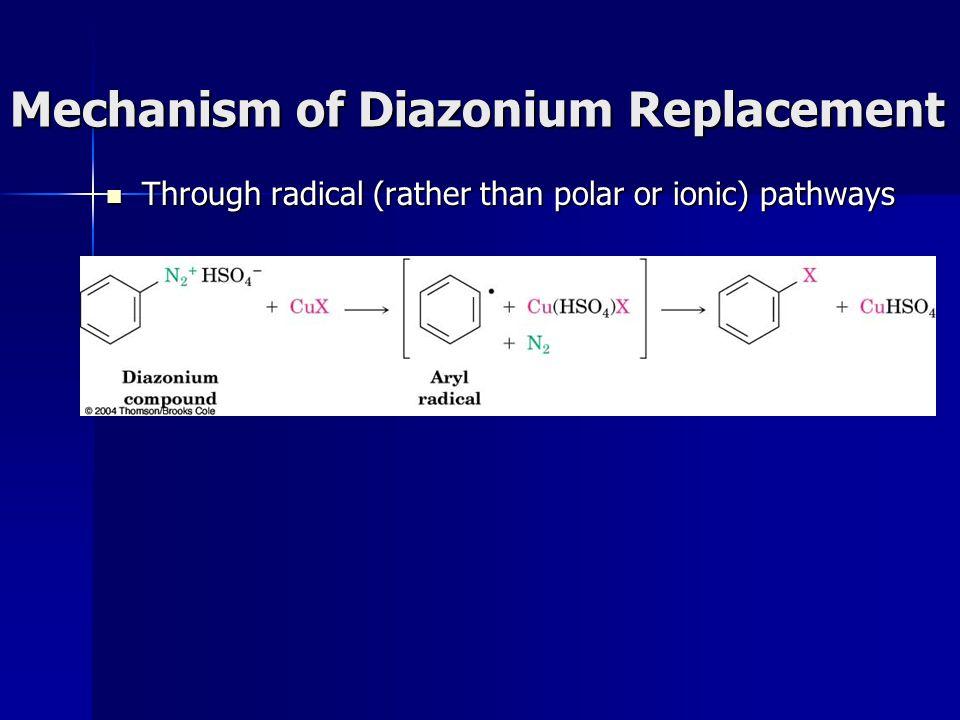 Mechanism of Diazonium Replacement