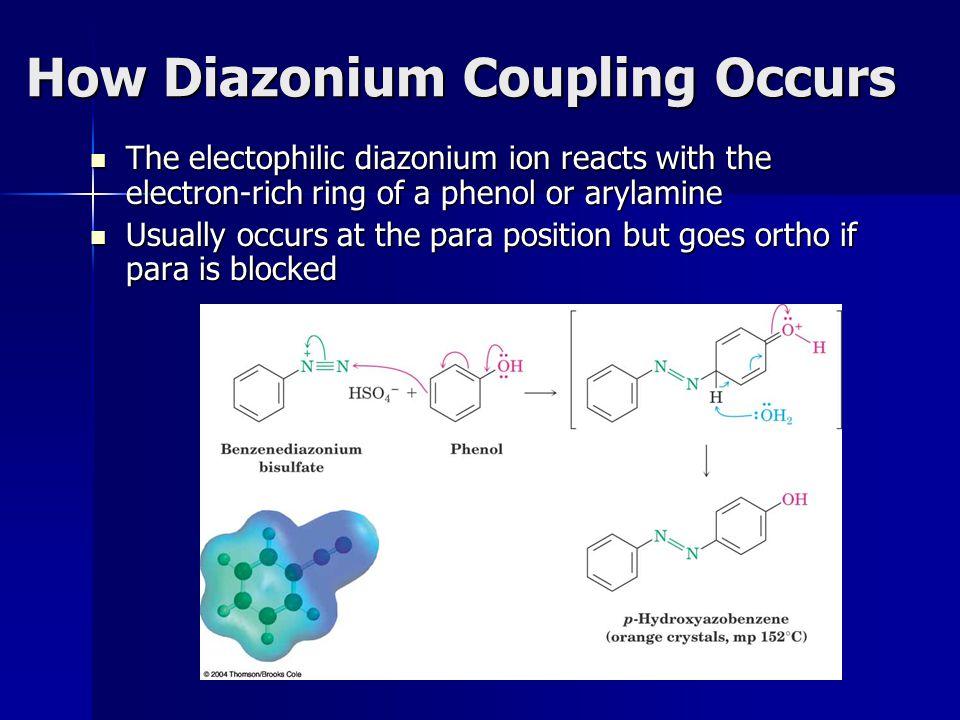 How Diazonium Coupling Occurs
